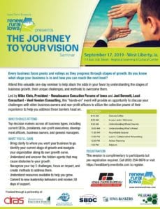 The Journey to your vision