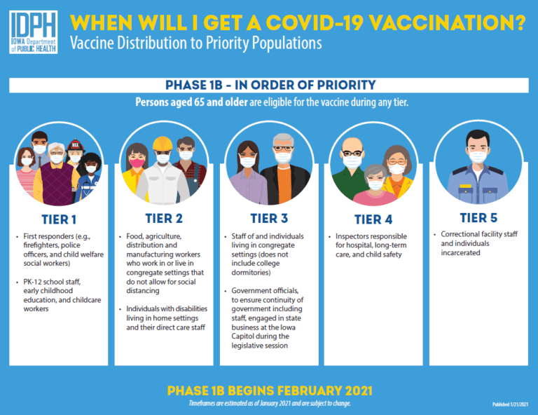 Tier 1B vaccine distribution underway in Muscatine County